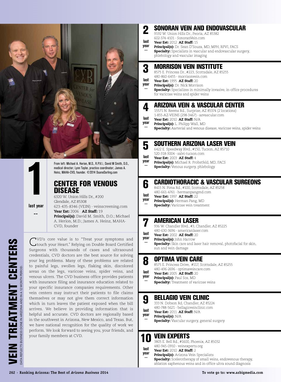 Ranking Arizona Magazine 2013.